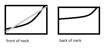 neckpattern